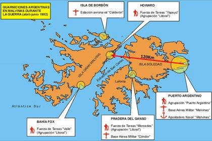 Guarniciones argentinas en Malvinas