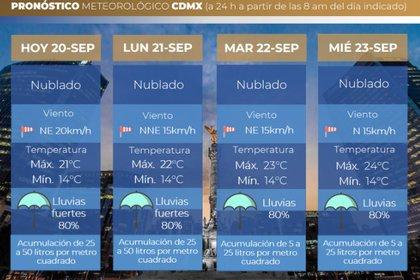 Pronóstico del clima en CDMX entre el domingo 20 de septiembre y el miércoles 23 (Foto: SMN/Conagua Clima)