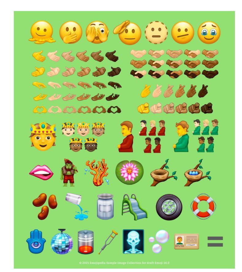 Los emojis candidatos de 2021