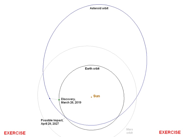 El ejercicio fue parte de la Conferencia sobre Defensa Planetaria de la IAA. (Landsat Copernicus/Dept. of State/ NASA/ESA)