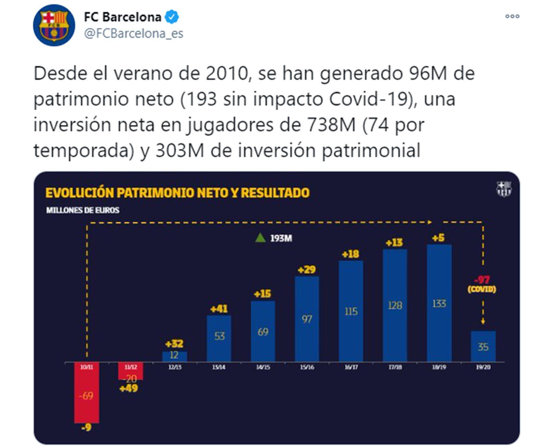 Barcelona crisis economica