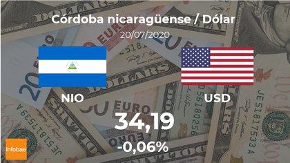 Dólar blue hoy: a cuánto cotiza el lunes 20 de julio