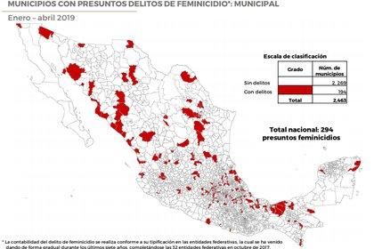 El Secretariado Ejecutivo registró que en los primeros cuatro meses del año, de enero a abril, se han cometido al menos 1,199 feminicidios y homicidios dolosos en mujeres (Mapa: Secretariado Ejecutivo)