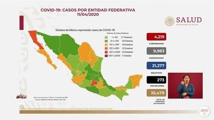 Panorama nacional de COVID-19 en México al 11 de abril de 2020 (Fuente: SSa)