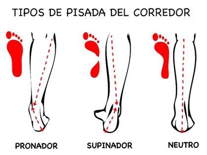 Los tipos de pisada, cómo se desvía la pierna