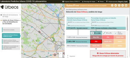 La plataforma emplea tecnología predictiva para una salida  de cuarentena segmentada geográficamente en Latinoamérica