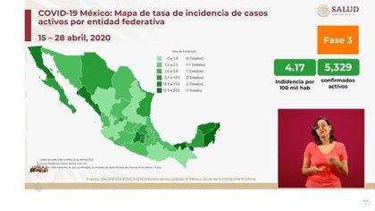 La región de las Américas continúa reportando el mayor número de contagios (Foto: SSa)