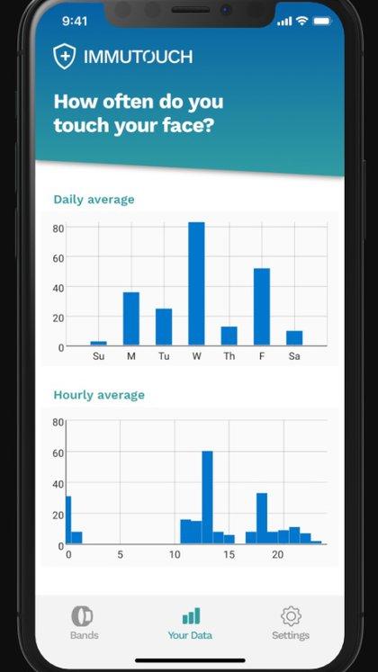 La pulsera se usa junto con una aplicación.