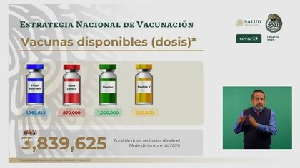 Desde el 23 de diciembre de 2020, México ha recibido 3,839,625 dosis del antígeno para prevenir la COVID-19 (Foto: SSA)