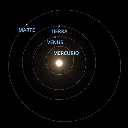 La foto del cielo hoy y la posición de los planetas