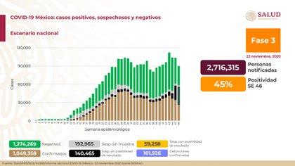 Porcentaje de compatibilidad 45% a las 46 semanas (Foto: Essa)