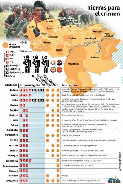 Infografía que muestra cómo la guerrilla obtuvo tierras en Venezuela (Fundaredes)