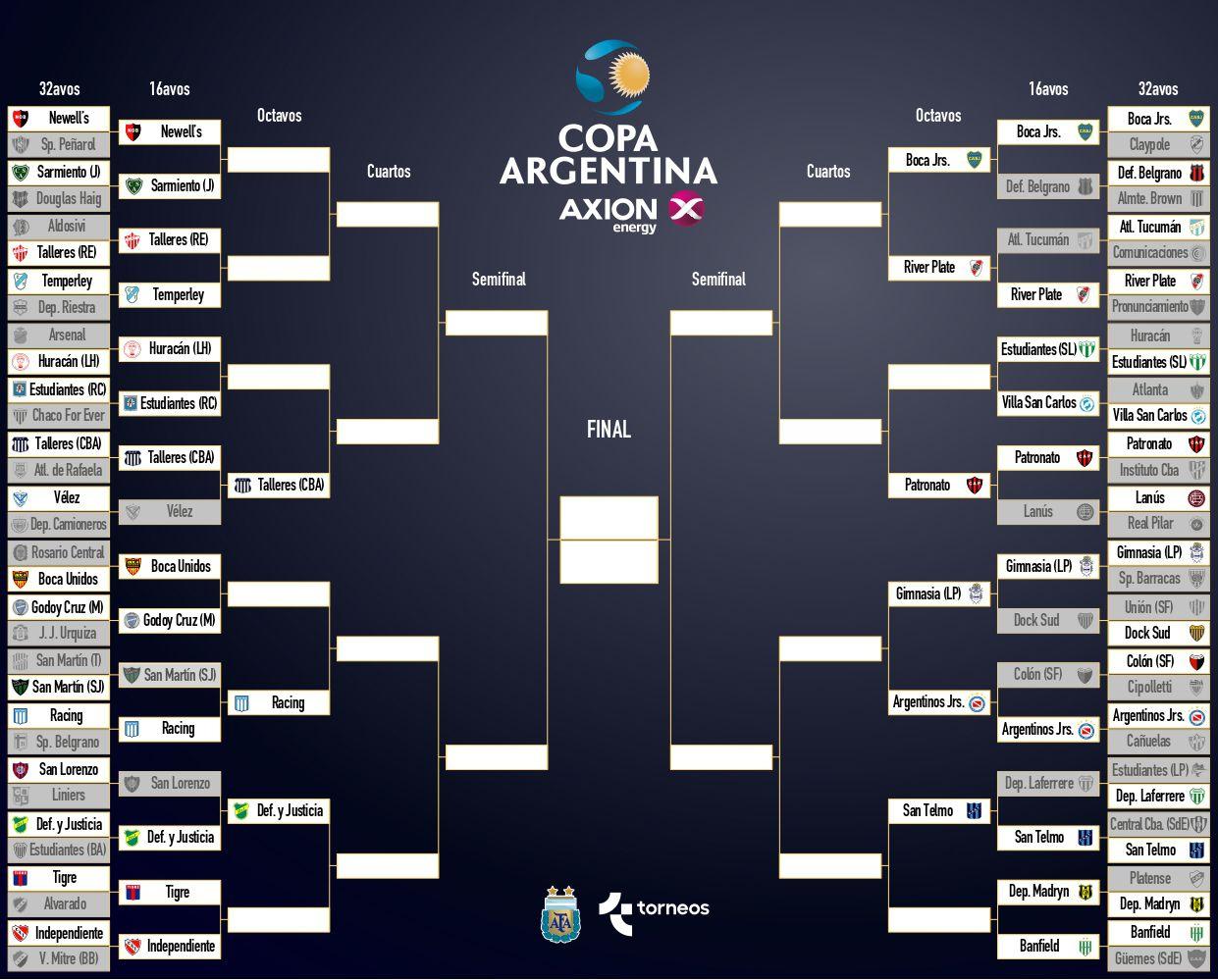 Cuadro Copa Argentina 14 - 4
