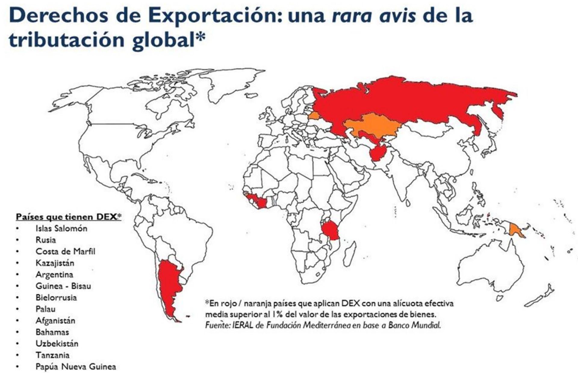 El mapa ilustra la excepcionalidad de los impuestos a la exportación en el mundo. Casi tan excepcional como la inflación argentina
