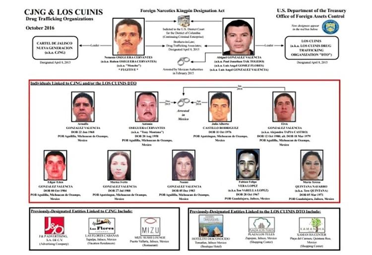 """El grupo crimiLa nal encabezado por """"El Mencho"""" se convirtió en una poderosa organización transnacional."""