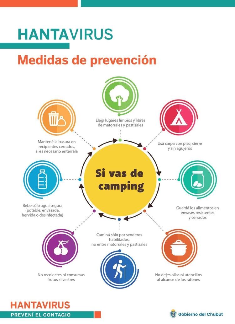 Medidas de prevención del Hantavirus.