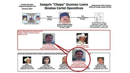 López Núñez era el principal lugarteniente del Chapo (Foto: Archivo)