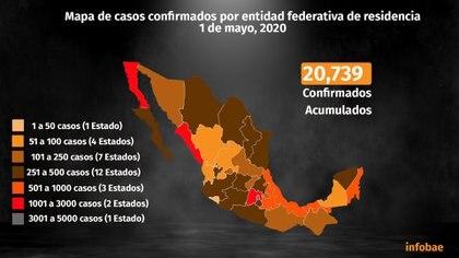 Mapa de casos confirmados acumulados por entidad federativa de residencia al 1 de mayo (Foto: Steve Allen)