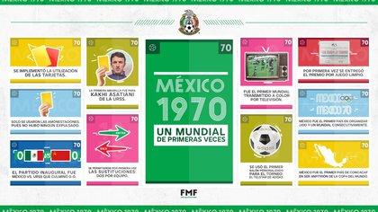 Algunos datos curiosos del Mundial de México 1970 (Infografía: Twitter/miseleccionmx)