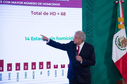 Photo: Présidence du Mexique.