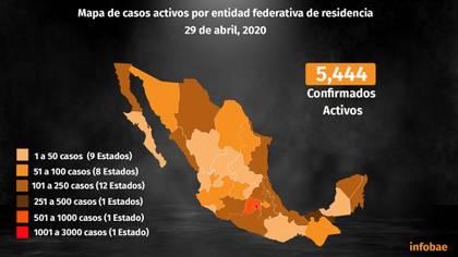 Únicamente tres estados de la República han reportado más de 251 casos confirmados activos (Fotoarte: Steve Allen/Infobae)