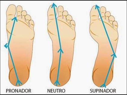 Tipos de pisada, cómo son las formas de las plantas de los pies
