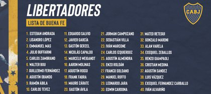 La lista de buena fe presentada por Boca, con 40 jugadores, antes de la autorización de ampliarla a 50 (BocaJrsOficial)