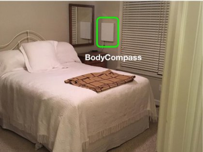 BodyCompass