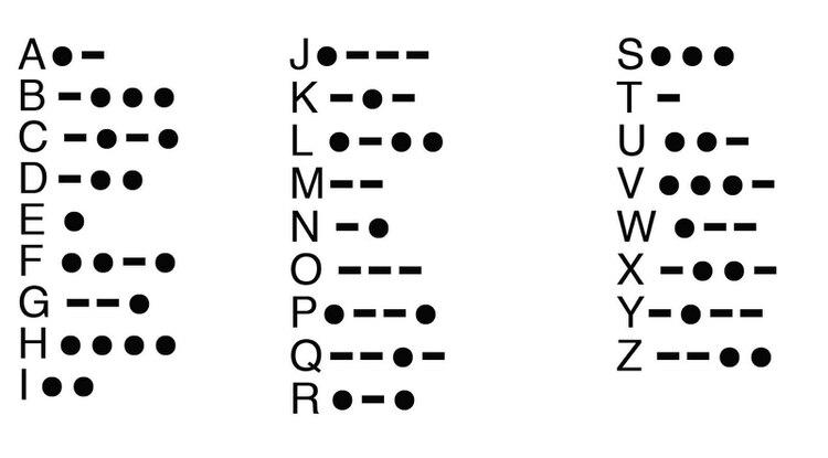 El código Morse fue un invento de Samuel F.B. Morse, creador del telégrafo eléctrico