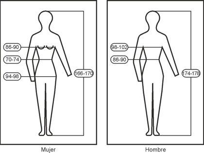 La serie IRAM 75300 para mujer y para hombre expresados en centímetros