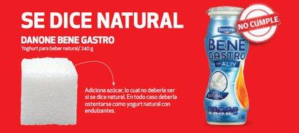 """Danone Bene gastro (240 g) no cumple con la cualidad de """"natural"""" presumida en su etiqueta, ya que contiene azúcares (Foto: Revista del consumidor octubre 2020)"""