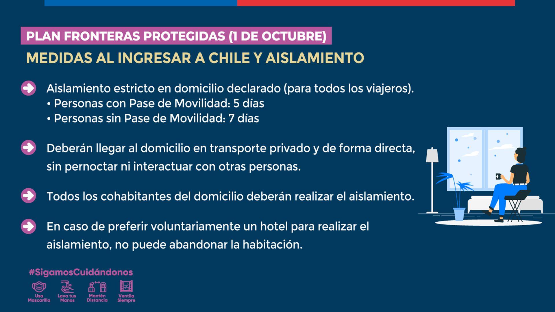 Chile abre las fronteras 1920