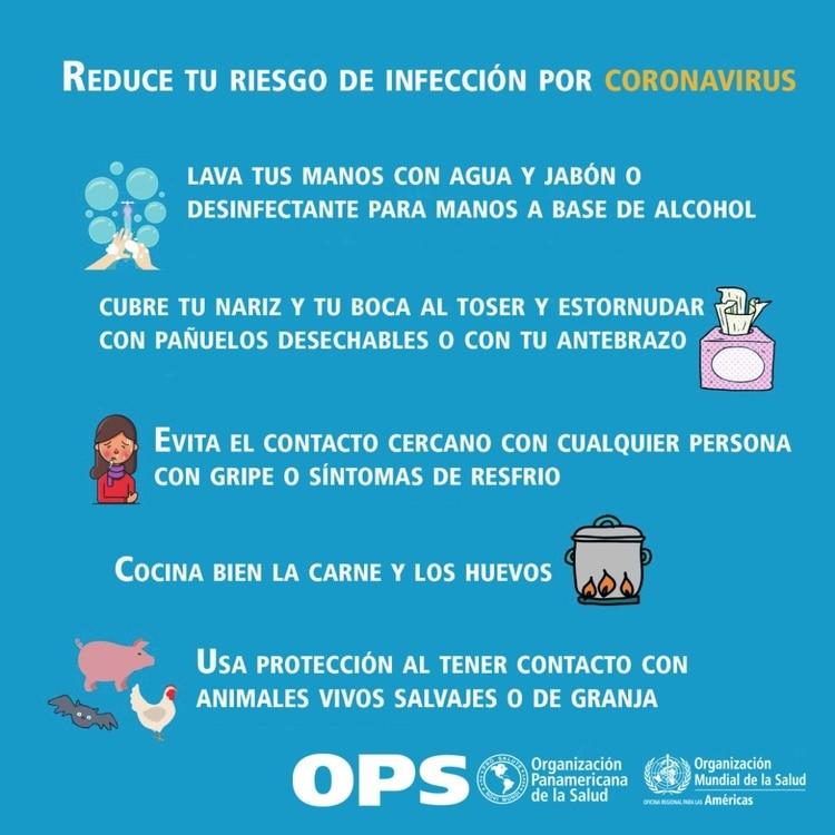 """Resultado de imagen para coronavirus oms"""""""