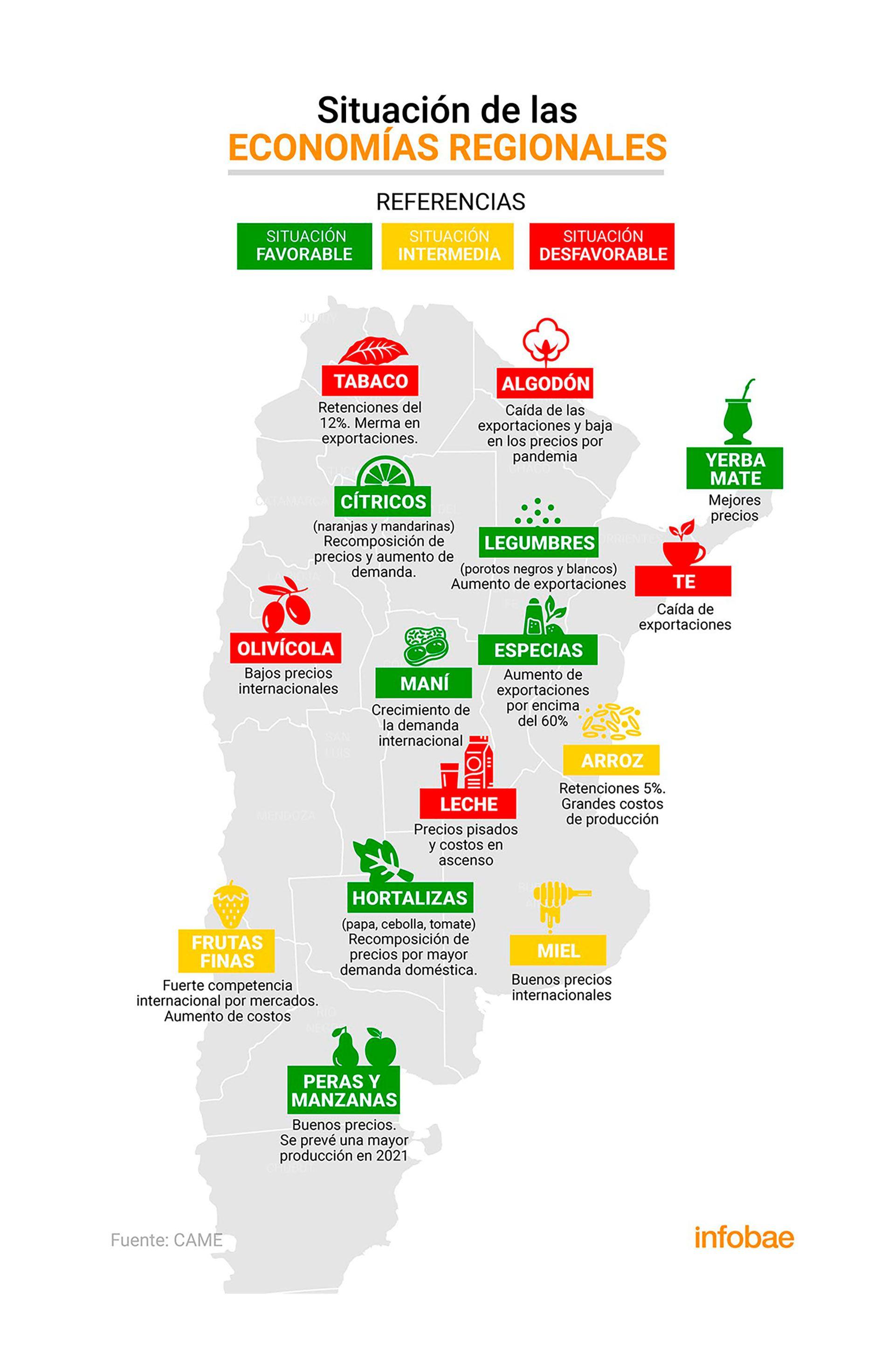economias-regionales-2021