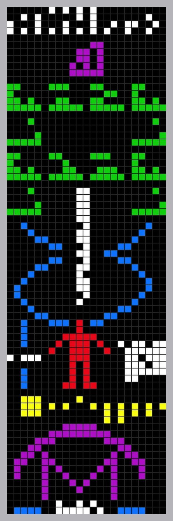 El mensaje de Arceibo que se envió (los colores se usaron para identificar las partes del código).