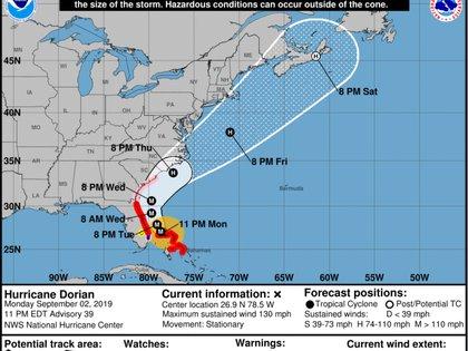 Los pronósticos del paso del huracán Dorian para el martes en Florida y la costa este de Estados Unidos (Foto: NWS)