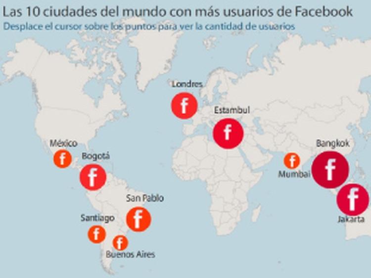 Entre Las Capitales De Facebook Cinco Son De America Latina Infobae