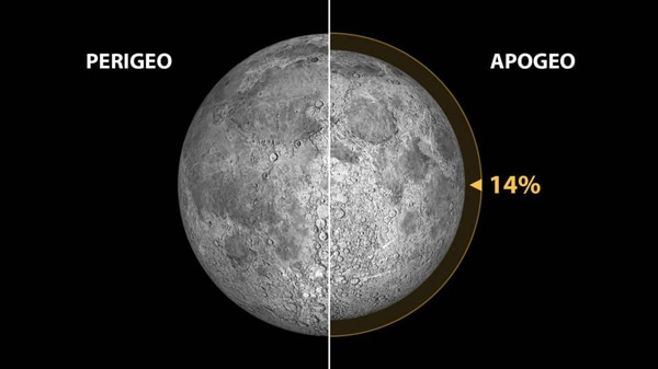 En la fase de superluna el satélite puede ser hasta un 14% más grande y un 30% más brillante
