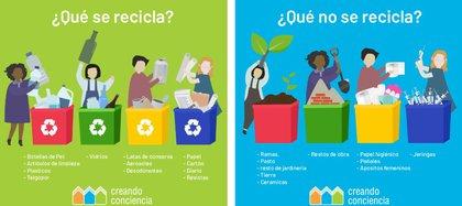 Qué reciclar y qué no (Creando conciencia)