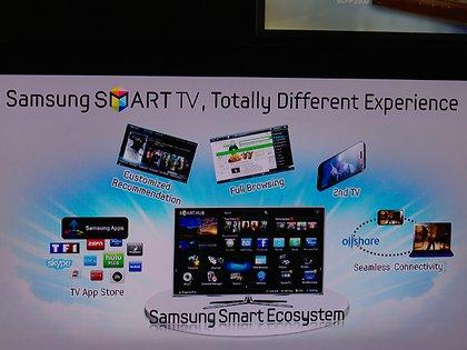 Un televisor conectado está en una red wifi en la que también convergen otros dispositivos: puede, por ejemplo, conocer el historial de navegación de la computadora.