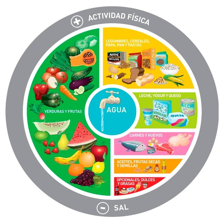 La guía establece lineamientos generales para la implementaciónde estrategias de entornos escolares saludables