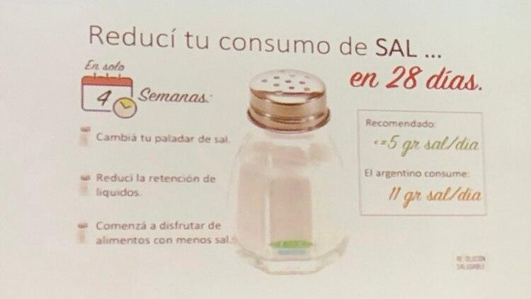 Cuadro de consumo de sal