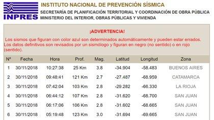 La página web del INPRES con el último registro de movimiento sísmico en la zona de Buenos Aires
