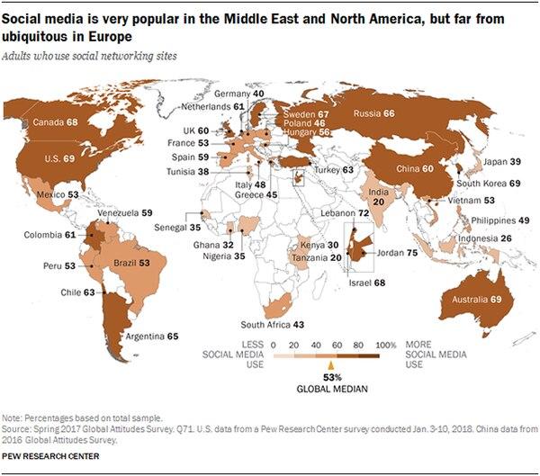 """""""Las redes sociales son muy populares en Medio Oriente y América del Norte, pero están lejos de ser extendidas en Europa"""": el cuadro muestra los porcentajes de uso de las plataformas que hacen las personas que acceden a internet (PewResearch Center)"""