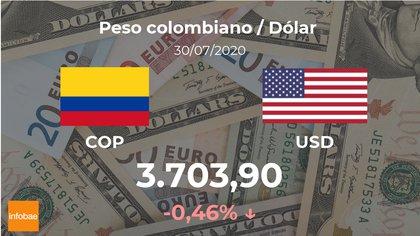 El dólar blue abrió en $ 136 y el dólar solidario supera los $ 99