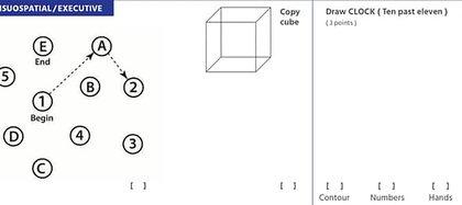 Copiar un cubo o dibujar un reloj son algunas de las preguntas de la prueba MoCA