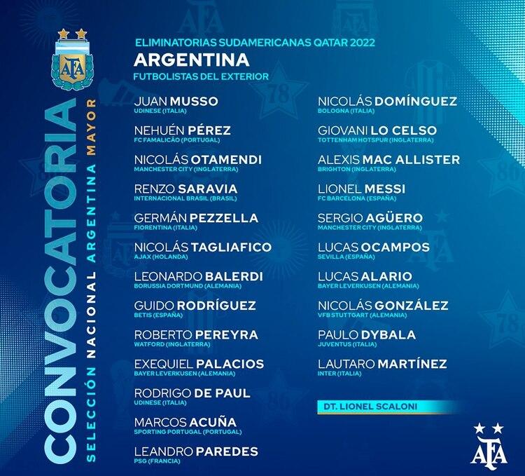 La lista de la selección argentina con los futbolistas del exterior