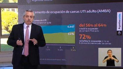 Uno de los gráficos que mostró Alberto Fernández para justificar las nuevas medidas