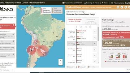 Actualmente la plataforma está abierto al público en general y a todos los organismos públicos de Latinoamérica.