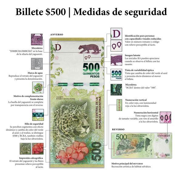 El billete es de 100% papel algodón y el retrato del yaguareté es perceptible al tacto. (BCRA)